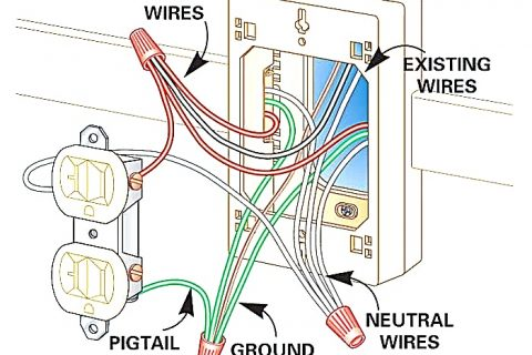 electrical installation 1